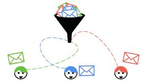 adrese de email